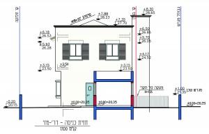 בית משפחת רחום, חזית אחורית