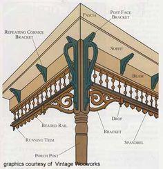 אדריכלות נופש - פרט בניה