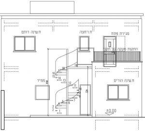 תכנון גרם מדרגות לולייני - ספירלי